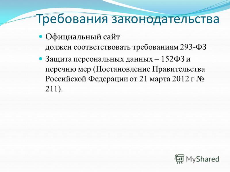 Требования законодательства Официальный сайт должен соответствовать требованиям 293-ФЗ Защита персональных данных – 152ФЗ и перечню мер (Постановление Правительства Российской Федерации от 21 марта 2012 г 211).