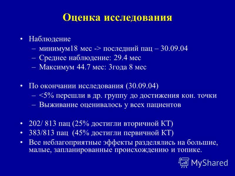 Оценка исследования Наблюдение –минимум18 мес -> последний пац – 30.09.04 –Среднее наблюдение: 29.4 мес –Максимум 44.7 мес: 3года 8 мес По окончании исследования (30.09.04) –