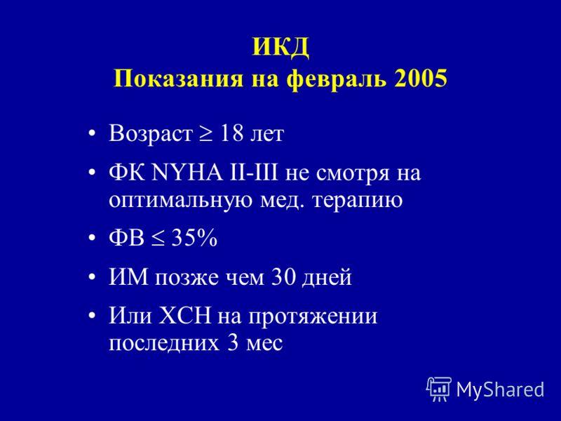 Возраст 18 лет ФК NYHA II-III не смотря на оптимальную мед. терапию ФВ 35% ИМ позже чем 30 дней Или ХСН на протяжении последних 3 мес ИКД Показания на февраль 2005