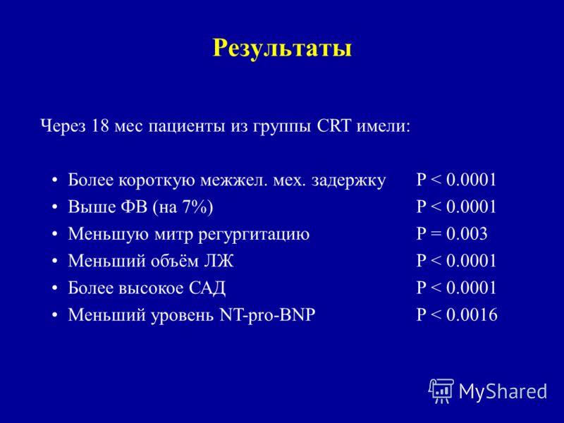 Результаты Через 18 мес пациенты из группы CRT имели: Более короткую межжел. мех. задержку P < 0.0001 Выше ФВ (на 7%) P < 0.0001 Меньшую митр регургитациюP = 0.003 Меньший объём ЛЖP < 0.0001 Более высокое САД P < 0.0001 Меньший уровень NT-pro-BNPP <