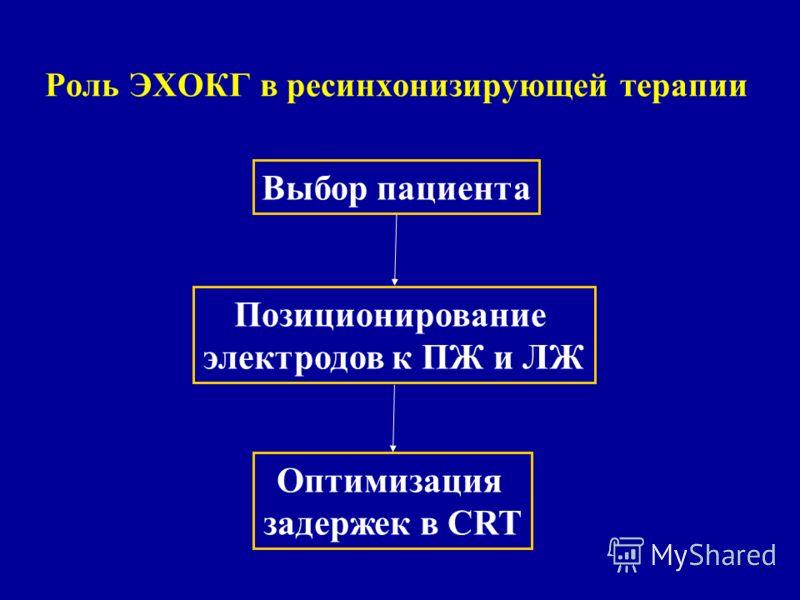 Роль ЭХОКГ в ресинхонизирующей терапии Выбор пациента Позиционирование электродов к ПЖ и ЛЖ Оптимизация задержек в CRT