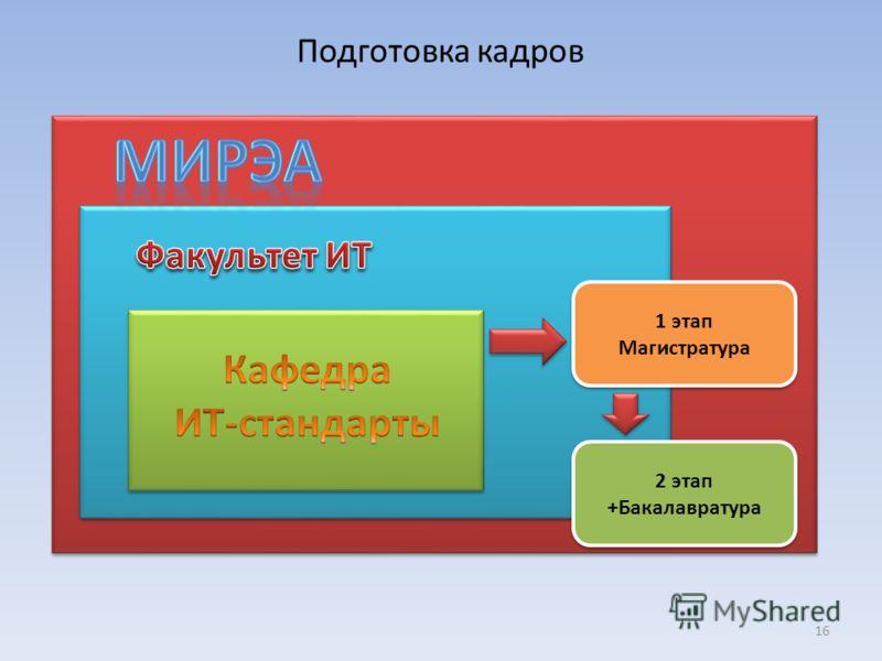 Подготовка кадров 16 1 этап Магистратура 1 этап Магистратура 2 этап +Бакалавратура 2 этап +Бакалавратура