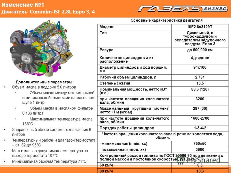 Ремонт двигателя CUMMINS ISF2