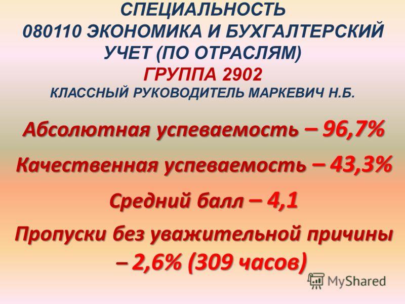 СПЕЦИАЛЬНОСТЬ 080110 ЭКОНОМИКА И БУХГАЛТЕРСКИЙ УЧЕТ (ПО ОТРАСЛЯМ) ГРУППА 2902 КЛАССНЫЙ РУКОВОДИТЕЛЬ МАРКЕВИЧ Н.Б. Абсолютная успеваемость – 96,7% Качественная успеваемость – 43,3% Средний балл – 4,1 Пропуски без уважительной причины – 2,6% (309 часов