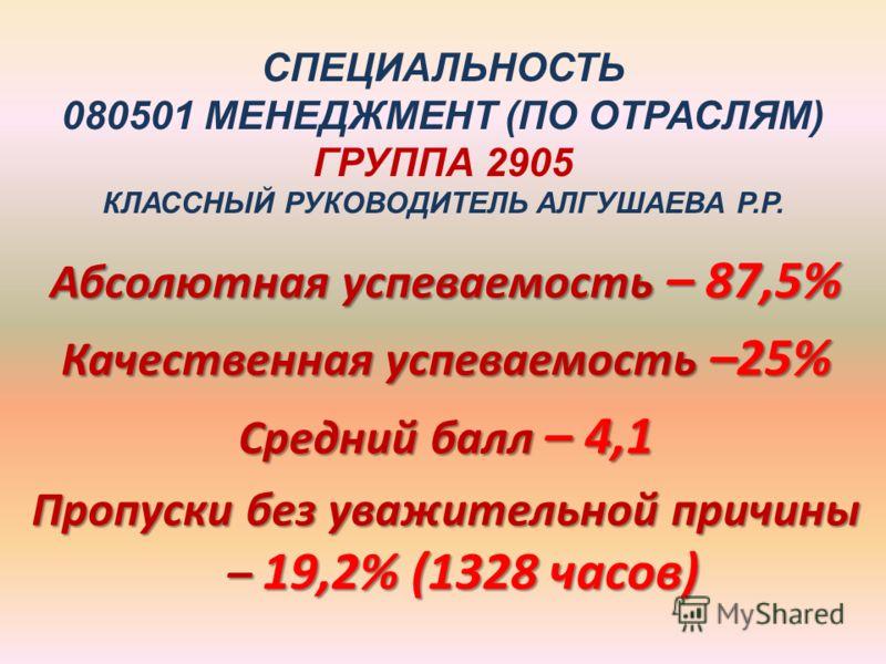 СПЕЦИАЛЬНОСТЬ 080501 МЕНЕДЖМЕНТ (ПО ОТРАСЛЯМ) ГРУППА 2905 КЛАССНЫЙ РУКОВОДИТЕЛЬ АЛГУШАЕВА Р.Р. Абсолютная успеваемость – 87,5% Качественная успеваемость –25% Средний балл – 4,1 Пропуски без уважительной причины – 19,2% (1328 часов)