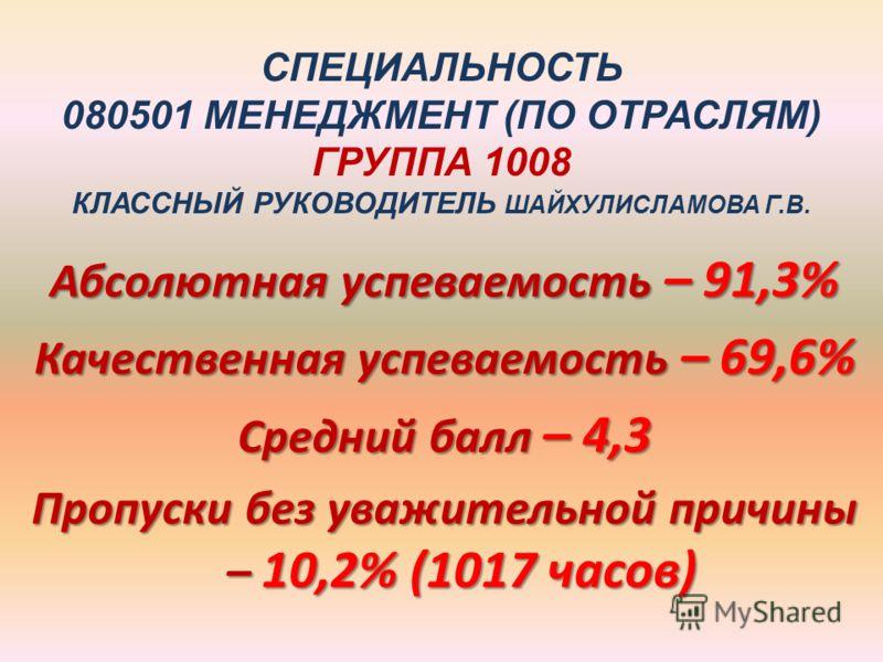 СПЕЦИАЛЬНОСТЬ 080501 МЕНЕДЖМЕНТ (ПО ОТРАСЛЯМ) ГРУППА 1008 КЛАССНЫЙ РУКОВОДИТЕЛЬ ШАЙХУЛИСЛАМОВА Г.В. Абсолютная успеваемость – 91,3% Качественная успеваемость – 69,6% Средний балл – 4,3 Пропуски без уважительной причины – 10,2% (1017 часов)