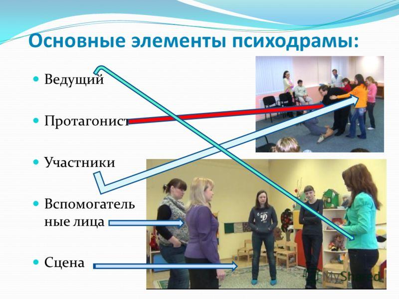 Основные элементы психодрамы: Ведущий Протагонист Участники Вспомогатель ные лица Сцена