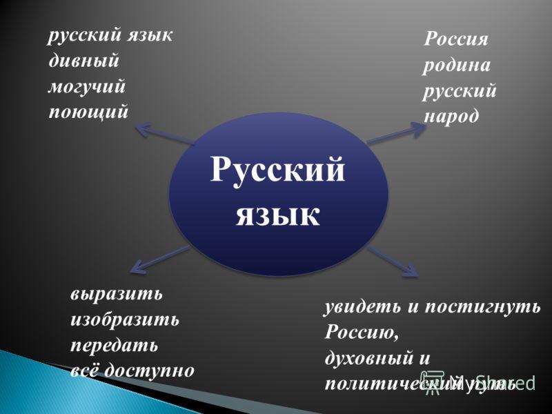 Русский язык выразить изобразить передать всё доступно русский язык дивный могучий поющий увидеть и постигнуть Россию, духовный и политический путь Россия родина русский народ