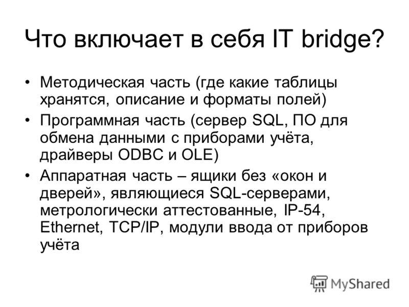Что включает в себя IT bridge? Методическая часть (где какие таблицы хранятся, описание и форматы полей) Программная часть (сервер SQL, ПО для обмена данными с приборами учёта, драйверы ODBC и OLE) Аппаратная часть – ящики без «окон и дверей», являющ