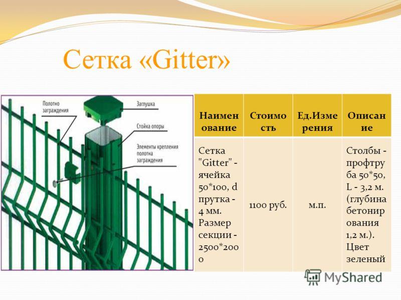 Сетка «Gitter» Наимен ование Стоимо сть Ед.Изме рения Описан ие Сетка Gitter - ячейка 50*100, d прутка - 4 мм. Размер секции - 2500*200 0 1100 руб.м.п. Столбы - профтру ба 50*50, L - 3,2 м. (глубина бетонир ования 1,2 м.). Цвет зеленый