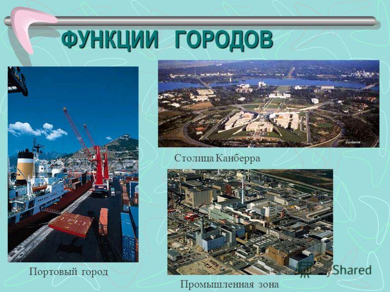 По функциям столичные центры отдыха центры развлечений центры туризма центры науки религиозные центры портовые промышленные зоны многофункциональные города крепости