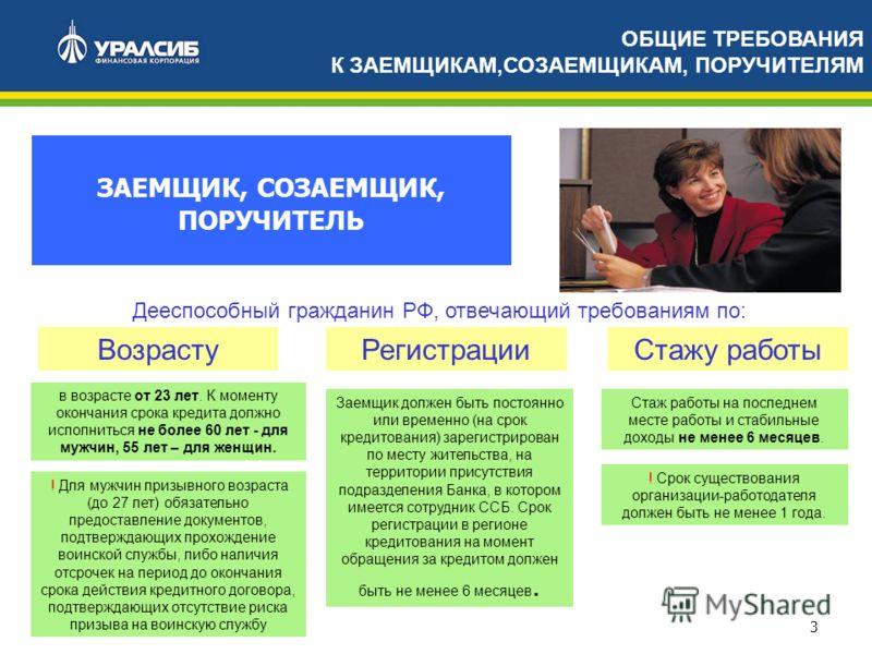 3 ОБЩИЕ ТРЕБОВАНИЯ К ЗАЕМЩИКАМ,СОЗАЕМЩИКАМ, ПОРУЧИТЕЛЯМ ЗАЕМЩИК, СОЗАЕМЩИК, ПОРУЧИТЕЛЬ Дееспособный гражданин РФ, отвечающий требованиям по: ВозрастуРегистрацииСтажу работы в возрасте от 23 лет. К моменту окончания срока кредита должно исполниться не