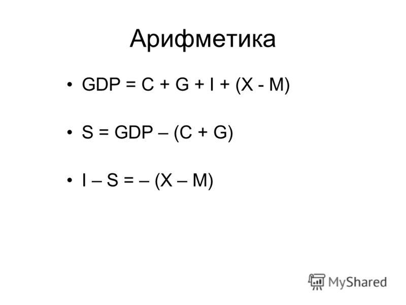 Арифметика GDP = C + G + I + (X - M) S = GDP – (C + G) I – S = – (X – M)