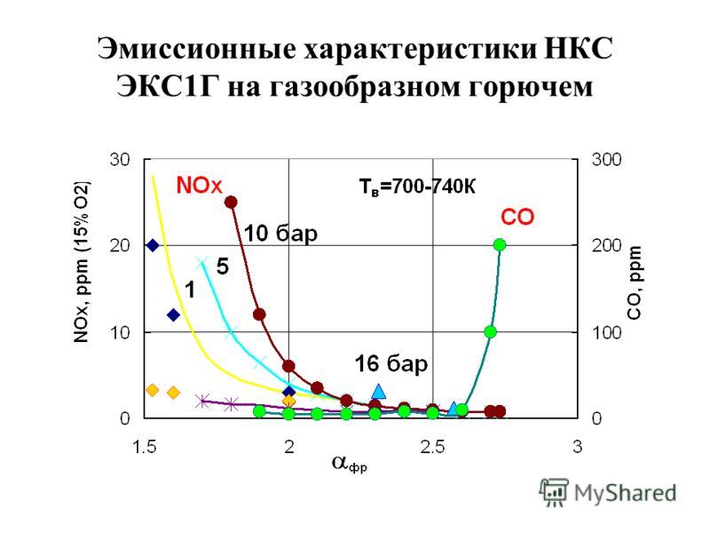 Эмиссионные характеристики НКС ЭКС1Г на газообразном горючем