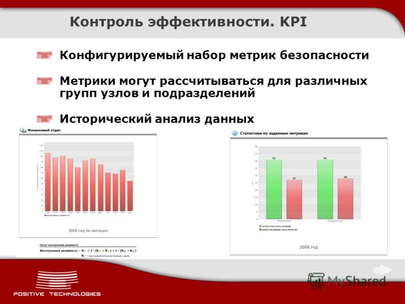 Контроль эффективности. KPI Конфигурируемый набор метрик безопасности Метрики могут рассчитываться для различных групп узлов и подразделений Исторический анализ данных
