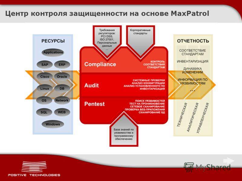 Центр контроля защищенности на основе MaxPatrol