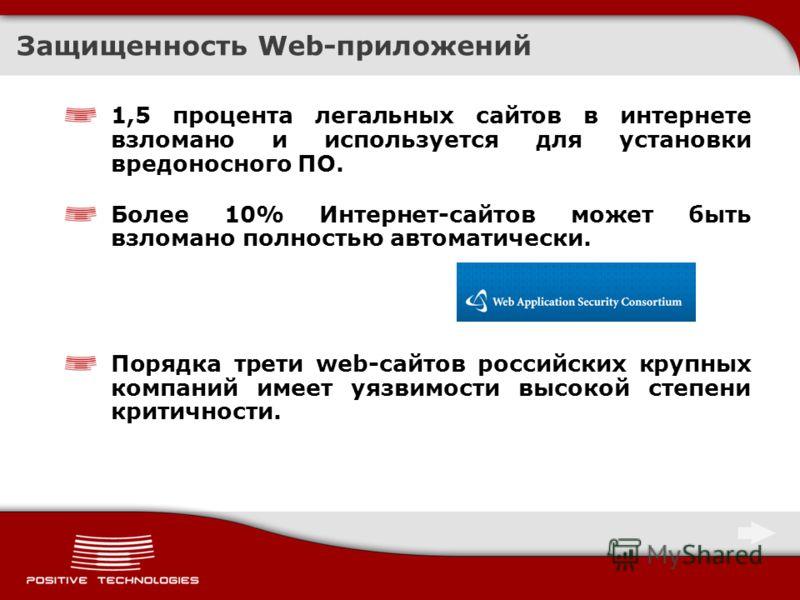 Защищенность Web-приложений 1,5 процента легальных сайтов в интернете взломано и используется для установки вредоносного ПО. Более 10% Интернет-сайтов может быть взломано полностью автоматически. Порядка трети web-сайтов российских крупных компаний и