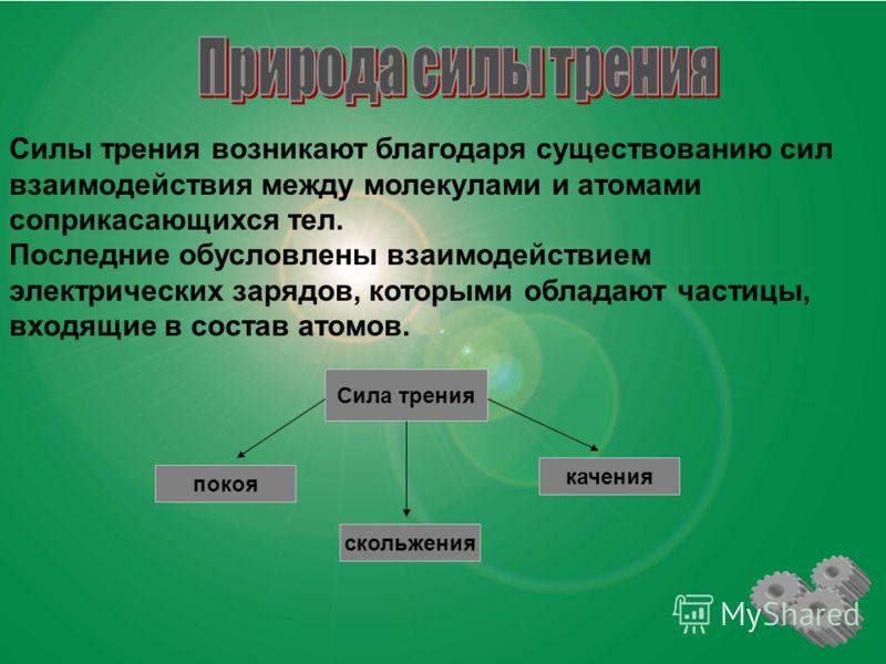 I.Рассмотреть природу силы трения. II. Изучить её практическое применение. III. Сделать вывод.
