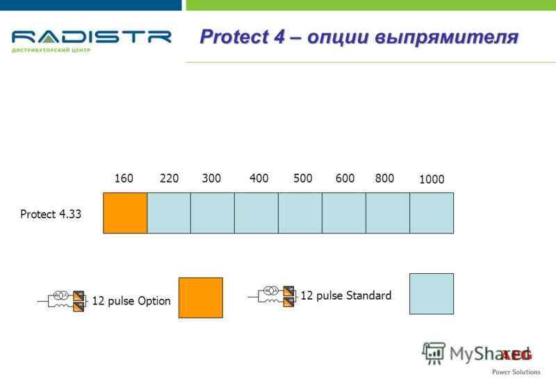 Protect 4 – опции выпрямителя Protect 4.33 12 pulse Standard 160220300400500600800 1000 = ~ = ~ = ~ = ~ 12 pulse Option