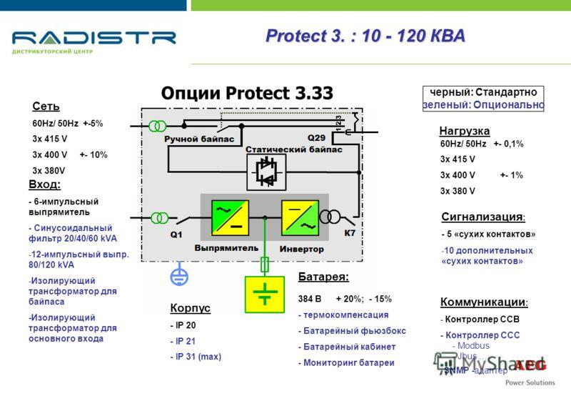 Опции Protect 3.33 черный: Стандартно зеленый: Опционально 60Hz/ 50Hz +-5% 3x 415 V 3x 400 V +- 10% 3x 380V Вход: - 6-импульсный выпрямитель - Синусоидальный фильтр 20/40/60 kVA -12-импульсный выпр. 80/120 kVA -Изолирующий трансформатор для байпаса -