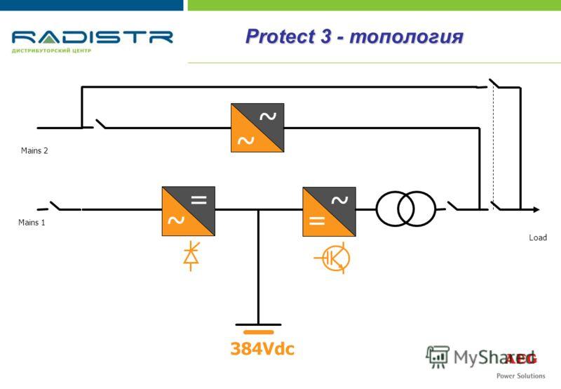Protect 3 - топология Protect 3 - топология Mains 1 Load Mains 2 384Vdc = ~ = ~ ~ ~