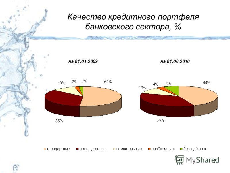 7 Качество кредитного портфеля банковского сектора, % на 01.01.2009на 01.06.2010