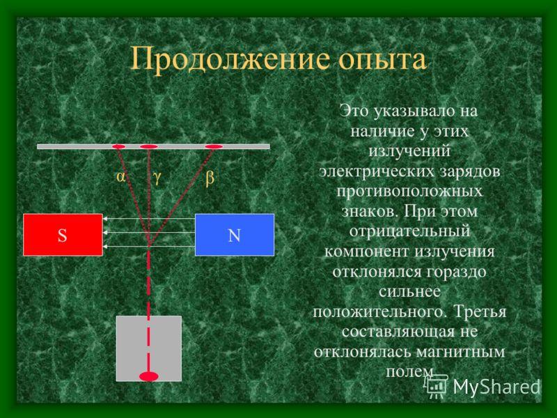Продолжение опыта Это указывало на наличие у этих излучений электрических зарядов противоположных знаков. При этом отрицательный компонент излучения отклонялся гораздо сильнее положительного. Третья составляющая не отклонялась магнитным полем SN αγ β