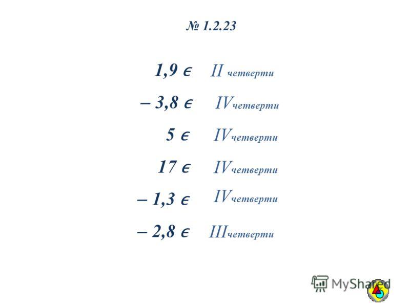 1,9 IV четверти 1.2.23 ̶ 3,8 5 17 ̶ 1,3 ̶ 2,8 II четверти IV четверти III четверти