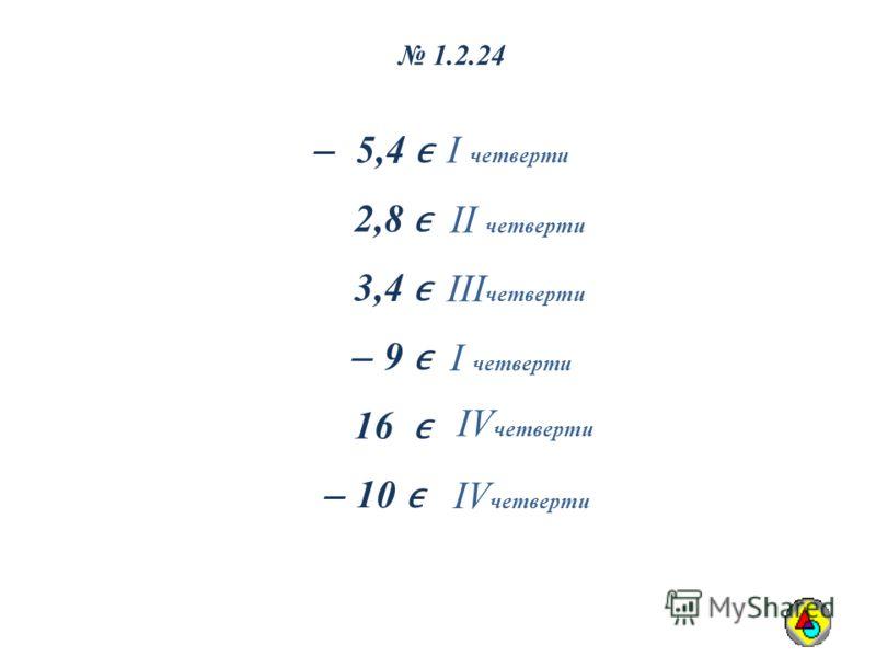 ̶ 5,4 III четверти IV четверти 1.2.24 2,8 3,4 ̶ 9 16 ̶ 10 I четверти II четверти I четверти IV четверти