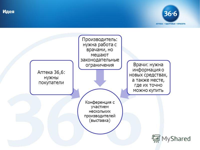 36 и 6 аптека москва: