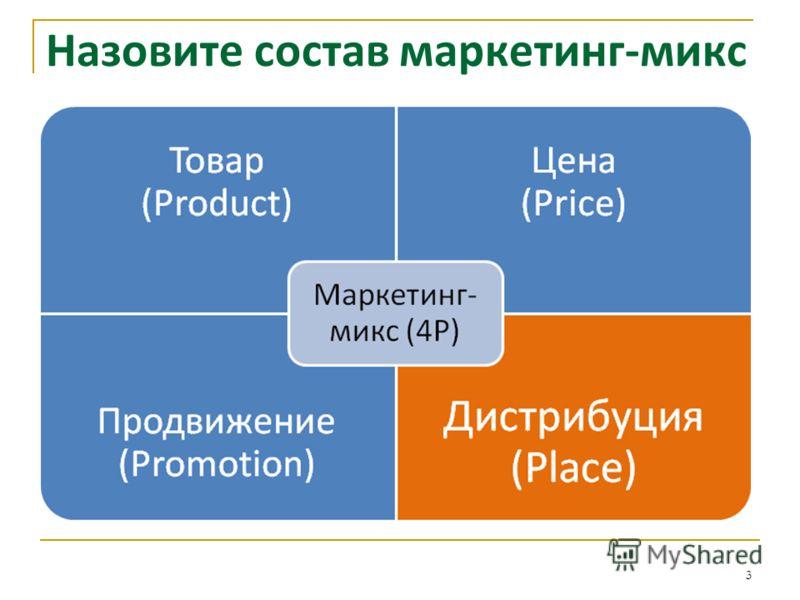 Назовите состав маркетинг-микс 3
