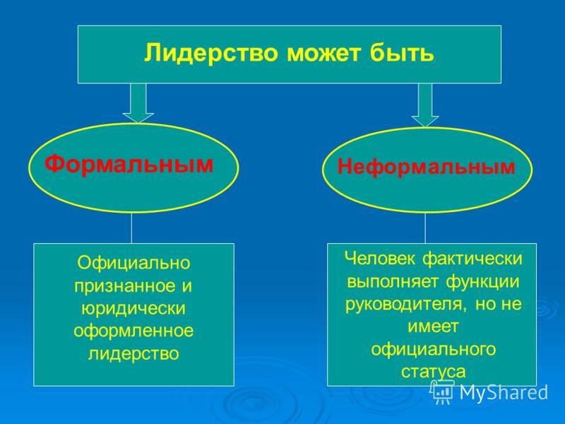 Лидерство может быть Формальным Неформальным Официально признанное и юридически оформленное лидерство Человек фактически выполняет функции руководителя, но не имеет официального статуса