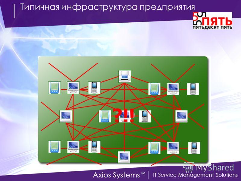 IT Service Management Solutions Axios Systems TM Типичная инфраструктура предприятия 2000 ?!!