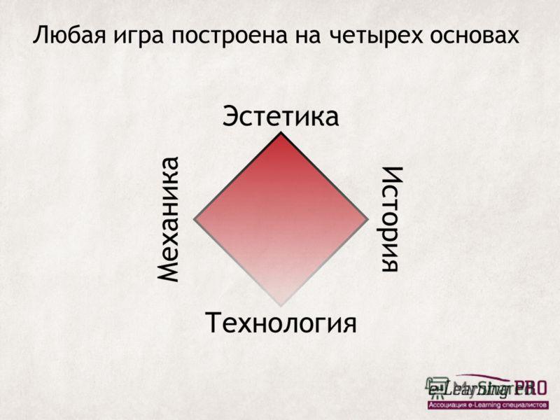 Любая игра построена на четырех основах