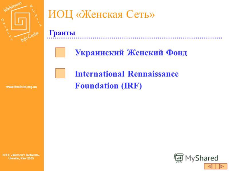 13 © IEC «Womens Network» Ukraine, Kiev 2005 ИОЦ «Женская Сеть» www.feminist.org.ua Гранты International Rennaissance Foundation (IRF) Украинский Женский Фонд
