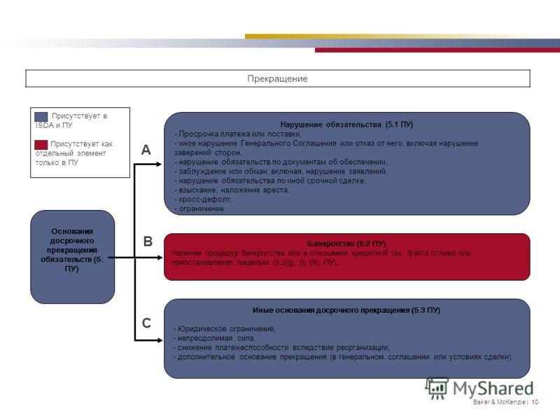 Baker & McKenzie | 10 Основания досрочного прекращения обязательств (5. ПУ) Банкротство (5.2 ПУ) Наличие процедур банкротства или в отношении кредитной орг. факта отзыва или приостановления лицензии (5.2(g), (i) (iii), ПУ). Иные основания досрочного