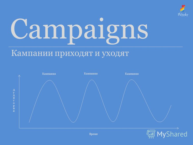 Campaigns Кампании приходят и уходят Время Кампания
