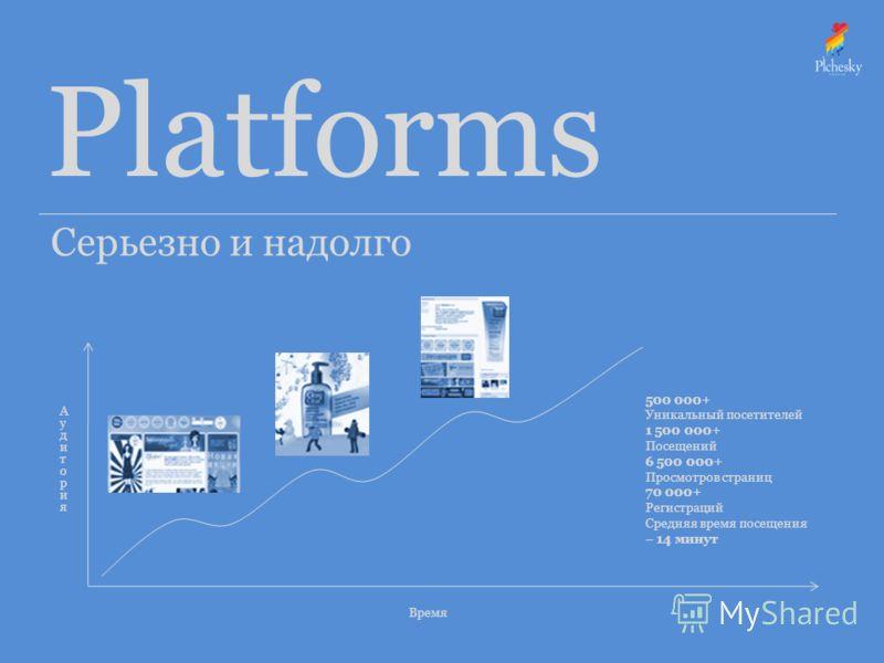 Platforms Серьезно и надолго Время 500 000+ Уникальный посетителей 1 500 000+ Посещений 6 500 000+ Просмотров страниц 70 000+ Регистраций Средняя время посещения – 14 минут