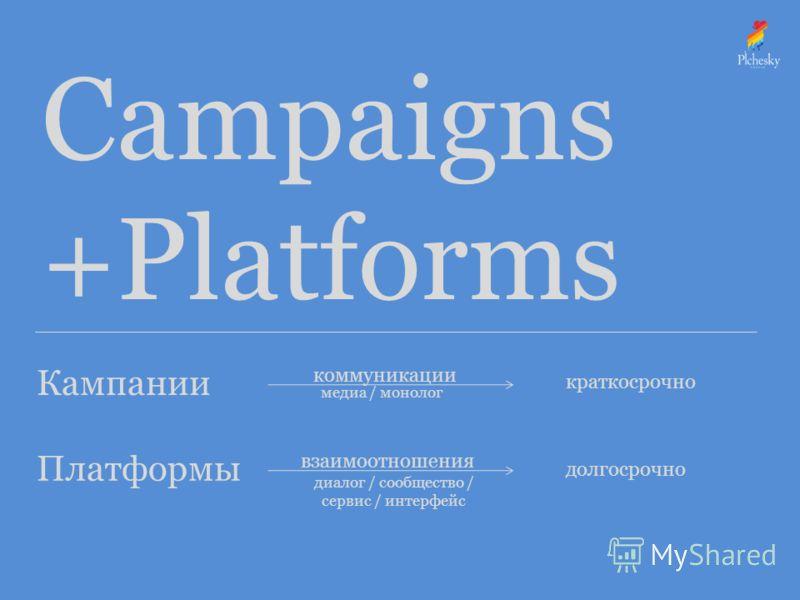 Campaigns +Platforms Кампании коммуникации медиа / монолог Платформы взаимоотношения диалог / сообщество / сервис / интерфейс краткосрочно долгосрочно
