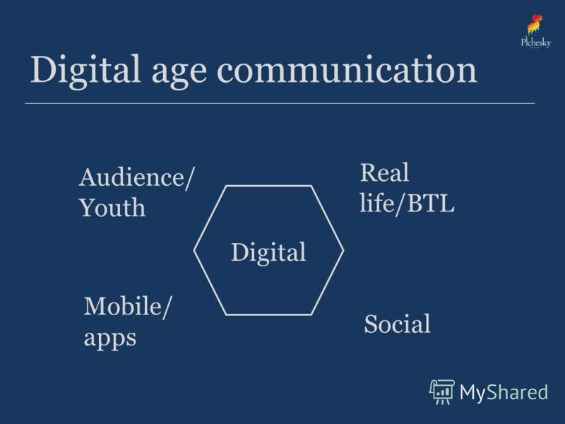 Digital Social Mobile/ apps Real life/BTL Audience/ Youth