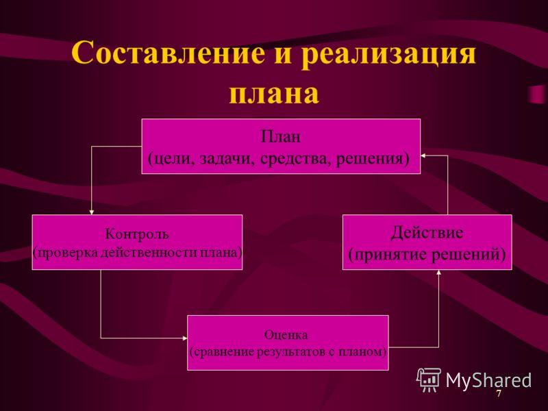 7 Составление и реализация плана План (цели, задачи, средства, решения) Контроль (проверка действенности плана) Действие (принятие решений) Оценка (сравнение результатов с планом)