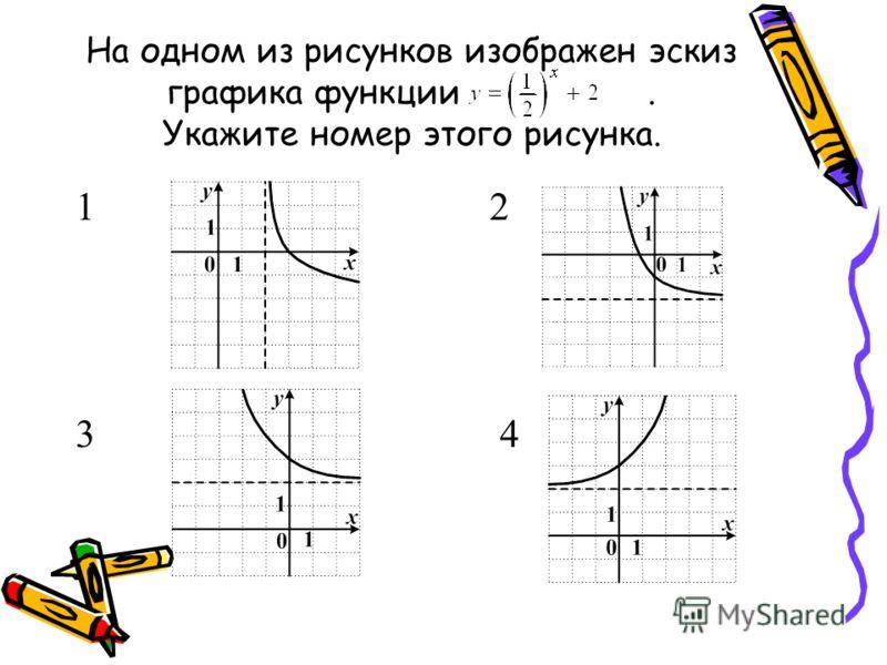 На одном из рисунков изображен эскиз графика функции. Укажите номер этого рисунка. 1 2 3 4