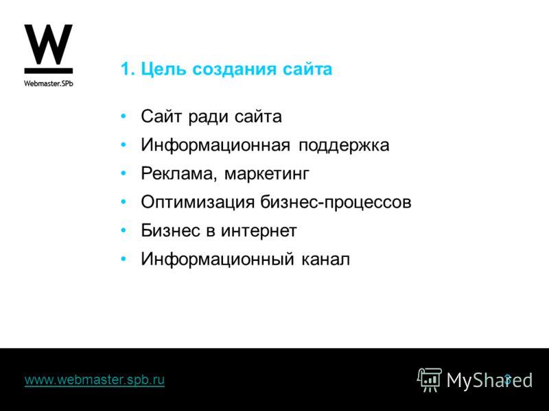 www.webmaster.spb.ru 3www.webmaster.spb.ru 1.Цель создания сайта Сайт ради сайта Информационная поддержка Реклама, маркетинг Оптимизация бизнес-процессов Бизнес в интернет Информационный канал