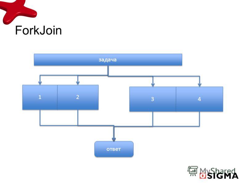 ForkJoin задача 1 1 2 2 3 3 ответ 4 4