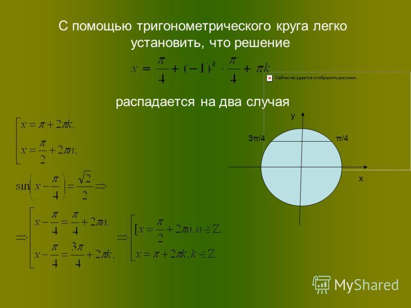 С помощью тригонометрического круга легко установить, что решение распадается на два случая х у π/43π/4