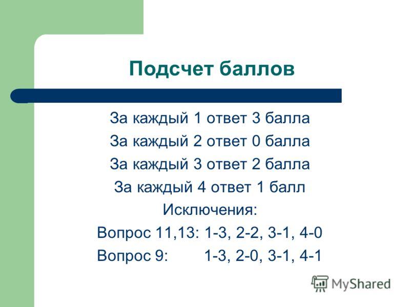 Подсчет баллов За каждый 1 ответ 3 балла За каждый 2 ответ 0 балла За каждый 3 ответ 2 балла За каждый 4 ответ 1 балл Исключения: Вопрос 11,13: 1-3, 2-2, 3-1, 4-0 Вопрос 9: 1-3, 2-0, 3-1, 4-1