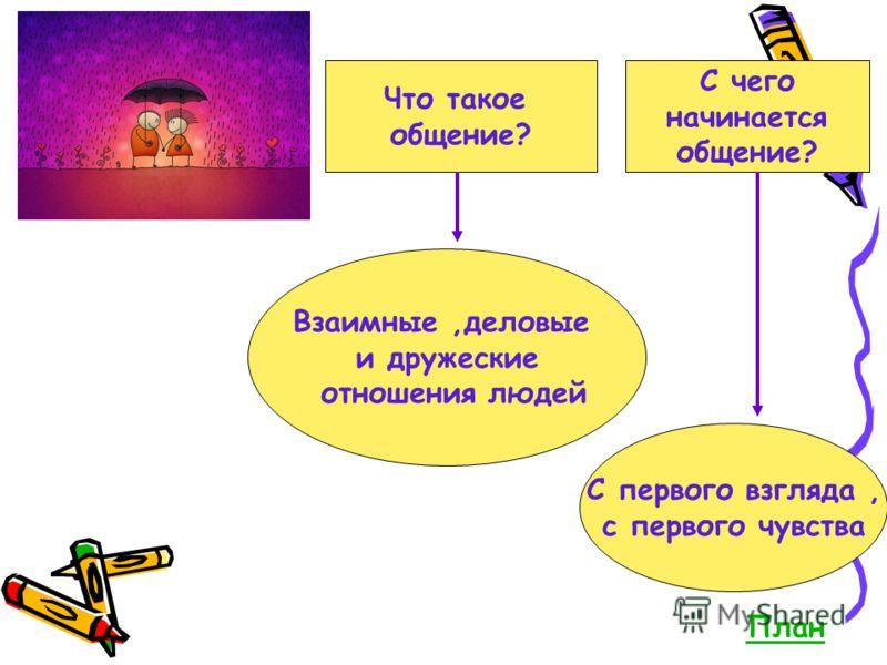 Что такое общение? С чего начинается общение? Взаимные,деловые и дружеские отношения людей С первого взгляда, с первого чувства План