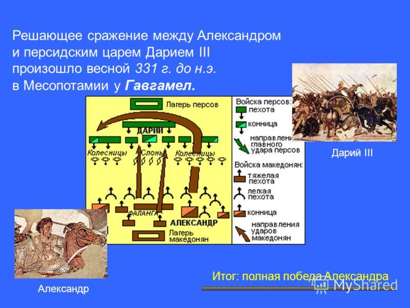 Решающее сражение между Александром и персидским царем Дарием III произошло весной 331 г. до н.э. в Месопотамии у Гавгамел. Александр Дарий III Итог: полная победа Александра