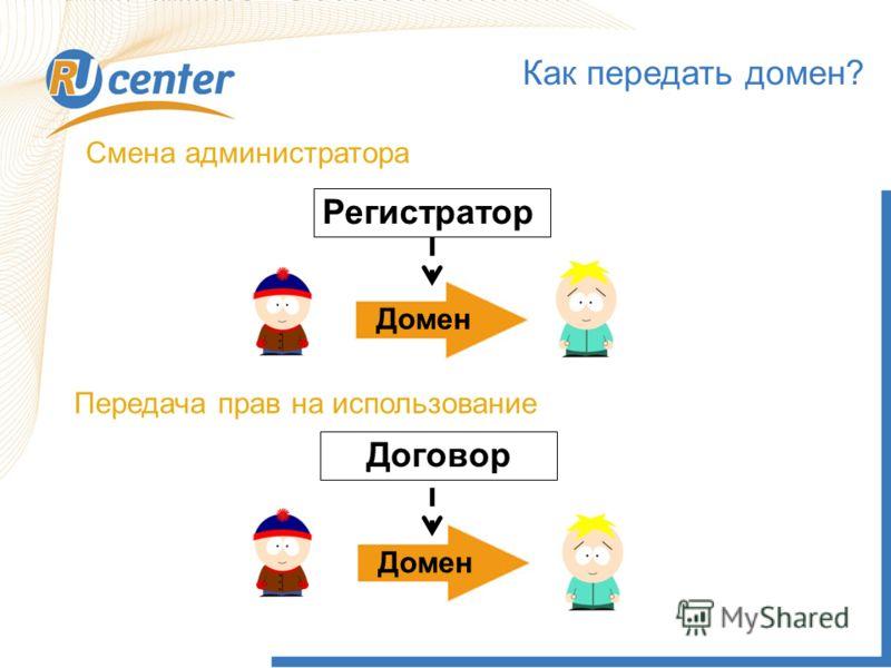 Как передать домен? Домен Регистратор Смена администратора Передача прав на использование Домен Договор