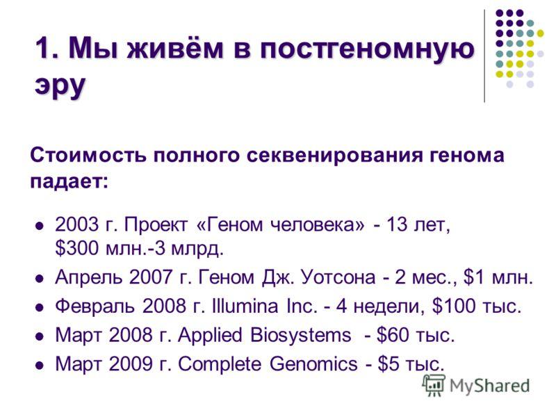 1. Мы живём в постгеномную эру Стоимость полного секвенирования генома падает: 2003 г. Проект «Геном человека» - 13 лет, $300 млн.-3 млрд. Апрель 2007 г. Геном Дж. Уотсона - 2 мес., $1 млн. Февраль 2008 г. Illumina Inc. - 4 недели, $100 тыс. Март 200